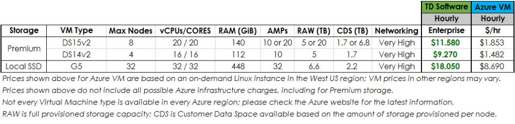 Azure-Products-Pricing-v3-17-03-30-1024x248.jpg