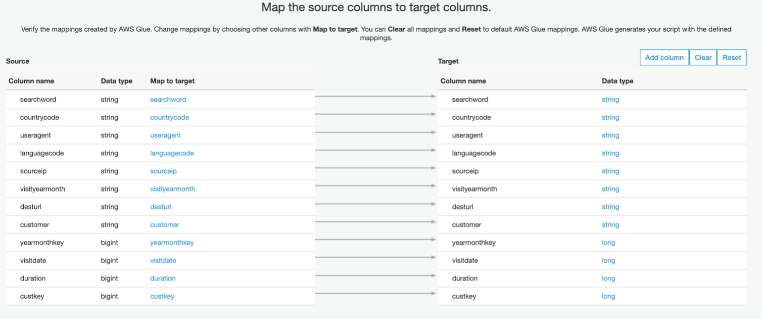 Mapping of source columns to target columns